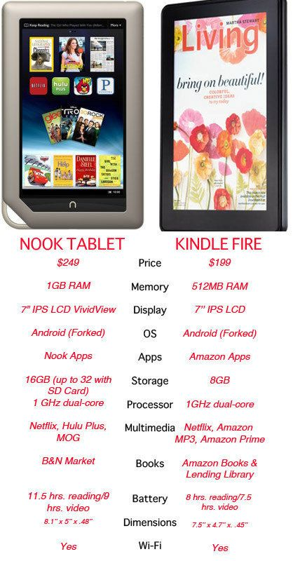 how to download nook app on kindle fire hd 8