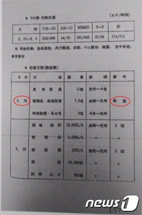 1981년 6월 육군본부가 작성한 '소요진압과 그 교훈'이라는 문건에서 1980년 5월25일 '김해~광주'를 운항한 수송기 비고란에 '시체(屍體)'라고 적힌 기록이 적혀있다. 계엄군이...