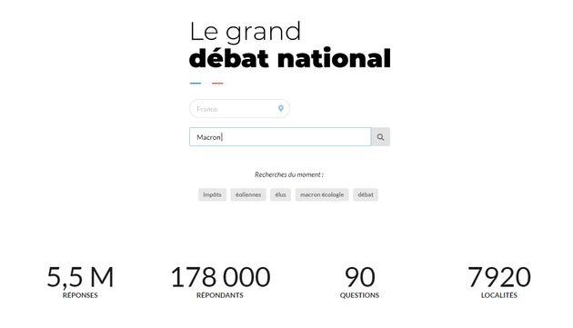 Ce que les Français ont dit de