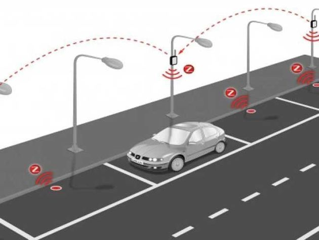 Πρόγραμμα έξυπνης στάθμευσης μέσω κινητού στην