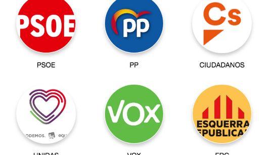 ENCUESTA: ¿A quién votarás el