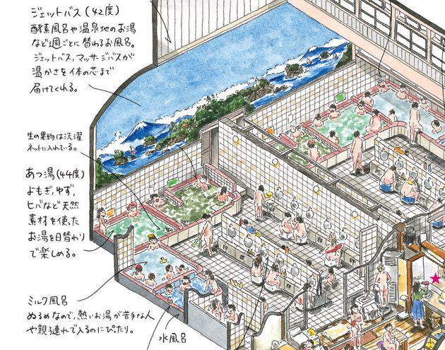 『銭湯図解』に描かれた小杉湯のイラスト。細かく描き込んである。