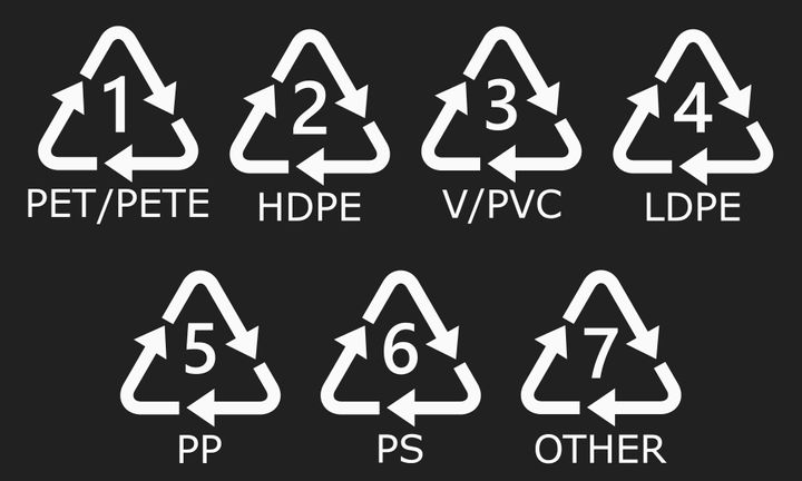 "Recyclable plastics bear one of these symbols, indicating how to recycle them. Here's <a href=""http://mentalfloss.com/article"