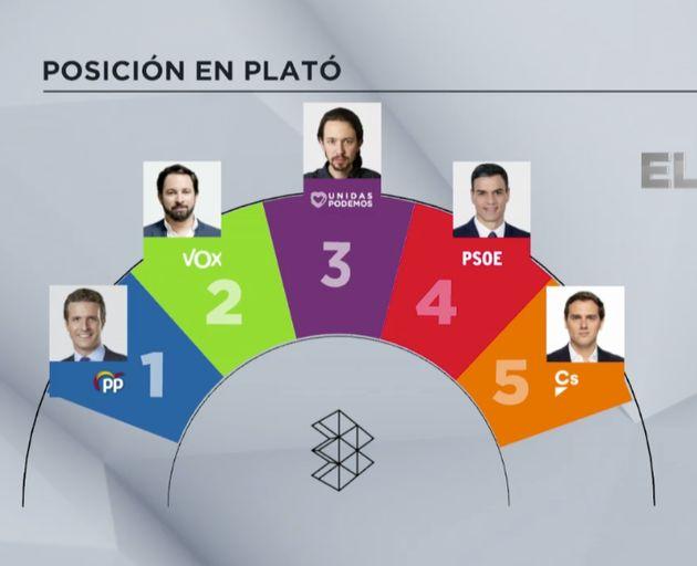 Las elecciones se juegan en un