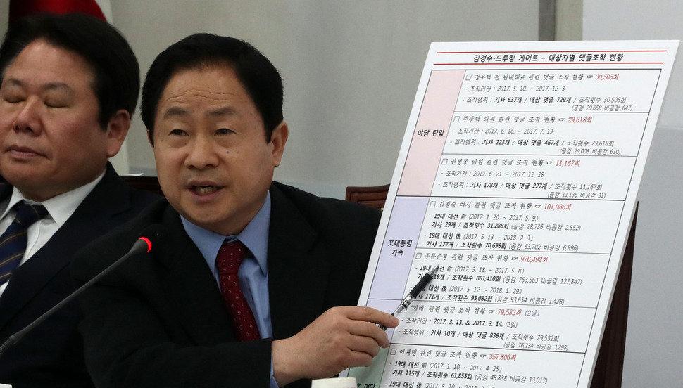 주광덕 의원이 지난 2월20일 국회에서 열린 자유한국당 '청와대 특감반 진상조사 및 김경수 드루킹 특별위원회 연석회의'에서 발언하고