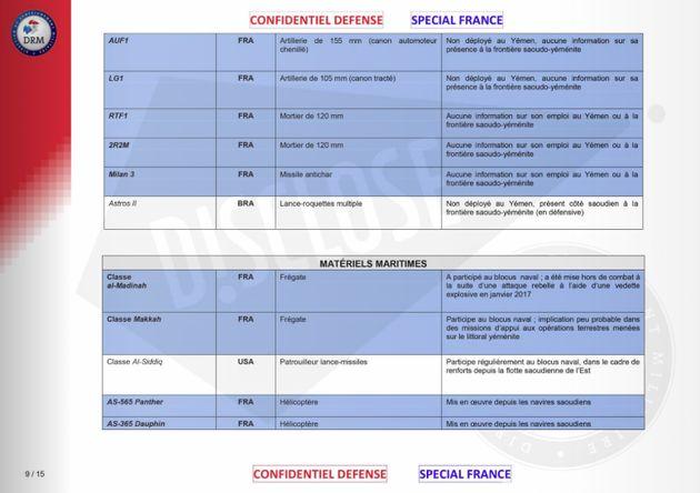 Un extrait de la note listant les différentes armes françaises utilisées dans le...