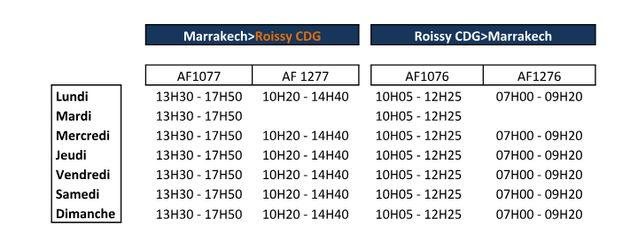 Air France double les fréquences de vols Marrakech-Paris