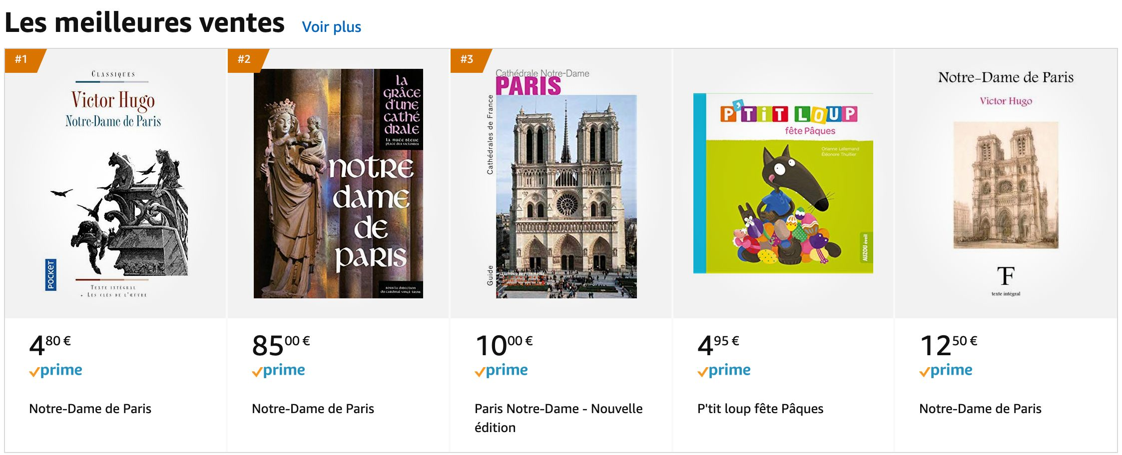Book Sales For 'The Hunchback Of Notre Dame' Soar In France After Cathedral Fire