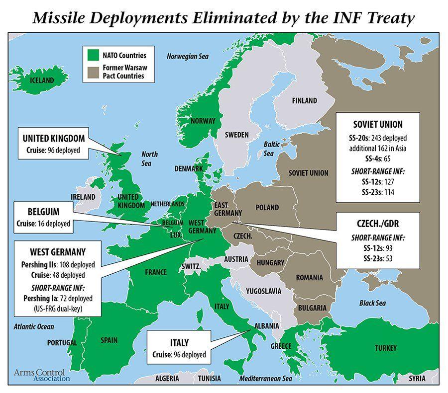 Περί πυρηνικών και συμβατικών (μη) αφοπλισμών Η.Π.Α. -