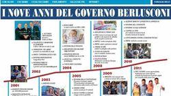Berlusconi lancia la campagna elettorale sul web: ecco il sito (e il grafico)