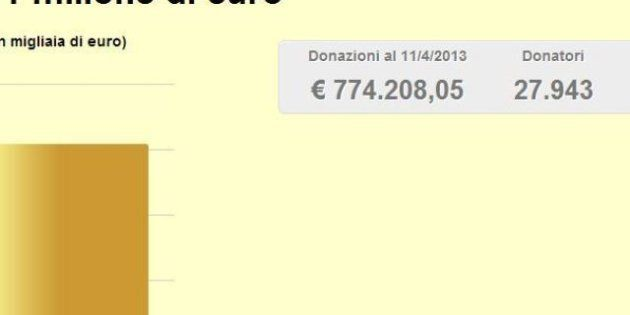 Beppe Grillo sul blog il rendiconto online: Per tsunami tour raccolti 774mila euro, spesi