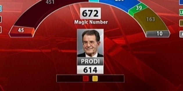 Quirinale, Da Prodi a Marini, come andrebbe se...Le simulazioni di Sky sull'elezione del futuro presidente