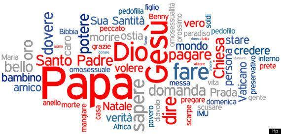 Papa su Twitter, domande e reazioni dopo i primi messaggi del Pontefice nelle tag