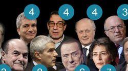 Oltre 70 politici che sono almeno alla terza legislatura e si candidano ancora