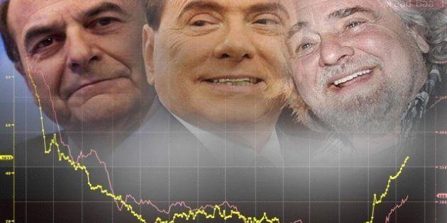 Risultato elezioni 2013: grande coalizione secondo Renato Mennheimer un elettore su tre è