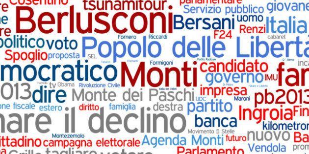 Elezioni2013: Twitter, specchio della politica. Mario Monti e Silvio Berlusconi i più nominati, ma tra...