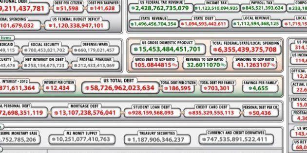 Elezioni Usa 2012: davanti a Obama il macigno del debito pubblico. Taglierà le spese e aumenterà le