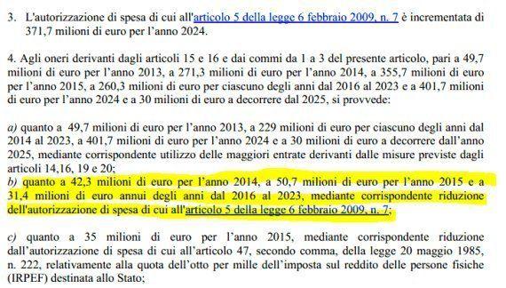 Bonus sui mobili: lo paga la Libia. I soldi per gli incentivi presi definanziando il trattato di