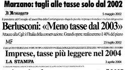 Berlusconi e la proposta shock: come il Titanic su Canale 5 sappiamo già