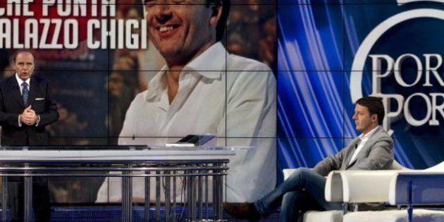Matteo Renzi dal partito alla corrente: