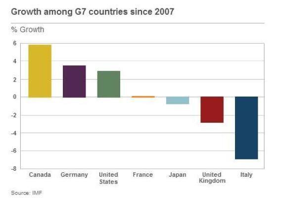 I tedeschi contro Draghi, vuole usare la Bce per comprare i 70 miliardi di crediti delle imprese verso...