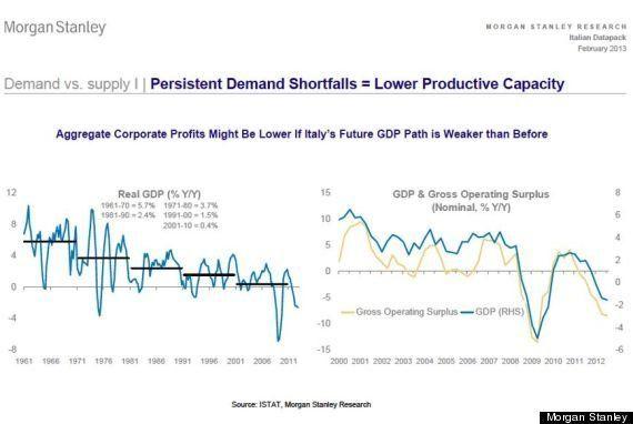 Elezioni italiane, politiche della Fed, indice Pmi. In Borsa è il giorno della paura. E il Vix, l'indice...
