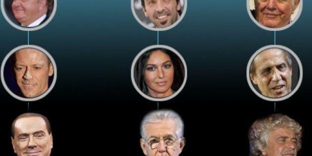 Endorsement elezioni 2013: ecco chi vota Pierluigi Bersani, Mario Monti e Silvio Berlusconi. Tra dive...