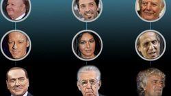 Endorsement elezioni 2013: ecco chi vota Bersani, Monti e Berlusconi (FOTO