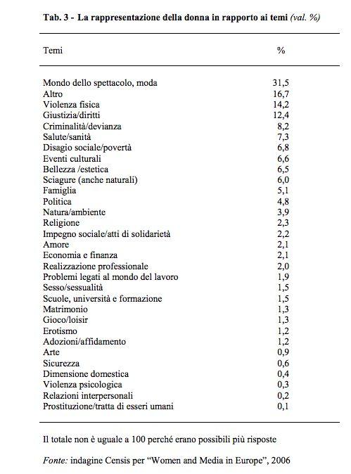 Cara Boldrini: siete molte di più del 2 per cento (e molto più