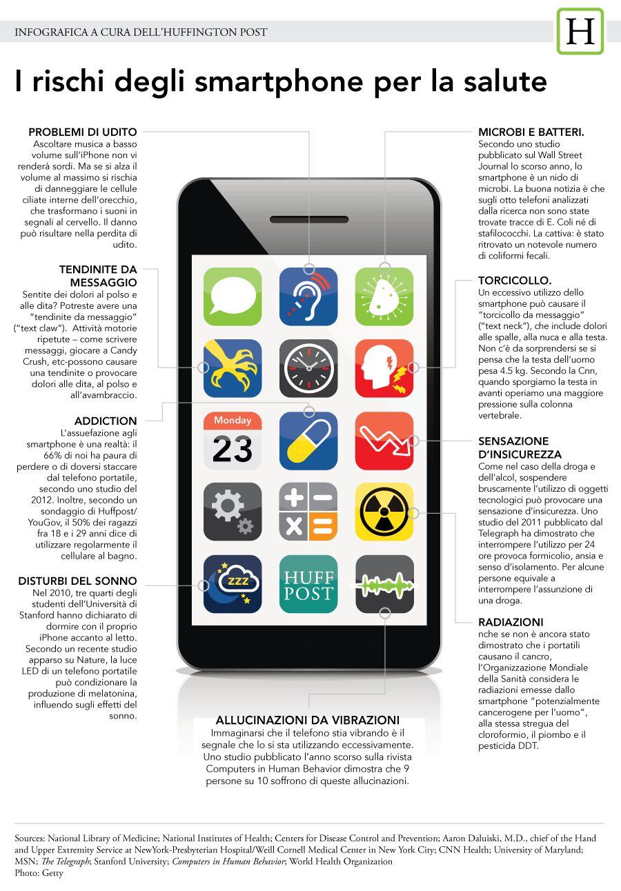 Smartphone, i rischi per la salute. Radiazioni, dipendenza e tendinite