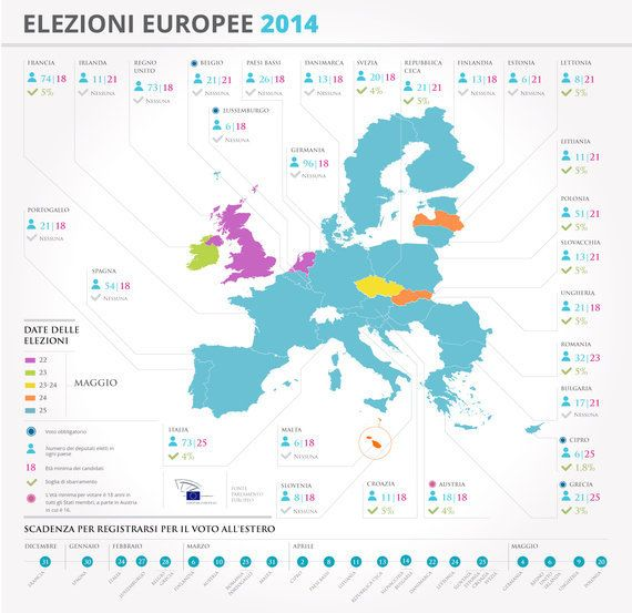 Elezioni europee: perché