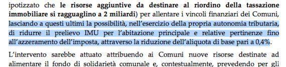 Imu, Baretta: