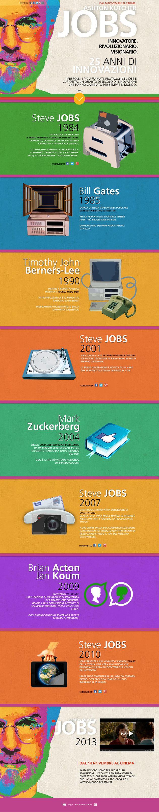 Steve Jobs. Il film con Ashton Kutcher nei panni del mito della Apple. Infografica di tutte le invenzioni...