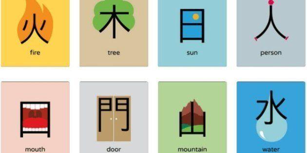 Imparare il cinese: ricordare gli ideogrammi grazie a una grafica divertente. Il progetto di Chineasy