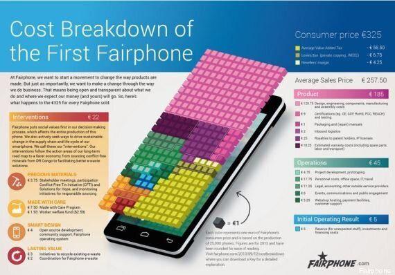 Fairphone. Lo smartphone equosolidale: materiali controllati, batteria più duratura, doppia simcard......