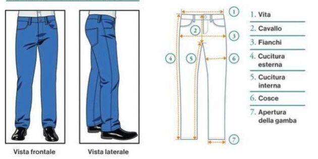 Pitti immagine uomo 2014. Jeans da uomo. Guida al modello giusto