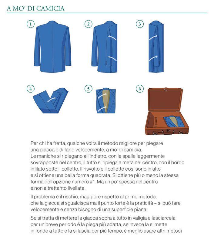 Come Piegare Una Camicia Stirata.Pitti Immagine Uomo 2014 Come Piegare Una Giacca Per