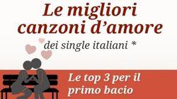 Qual è la colonna sonora preferita dagli italiani per la prima notte