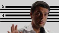 Matteo Renzi attaccato da Piero Pelù su Facebook: