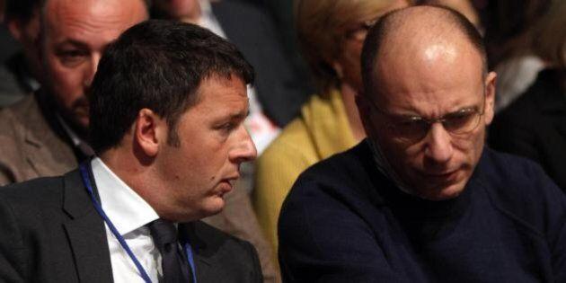 Matteo Renzi, Fitch: