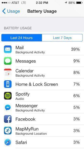 6 modi per far durare di più la batteria del proprio iPhone con iOS 8 (FOTO,