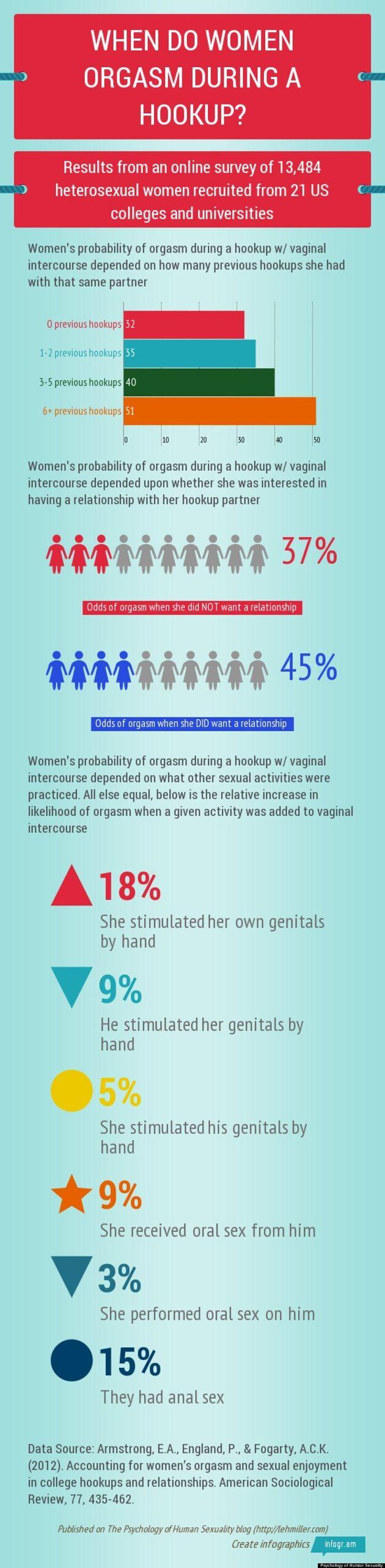Le parti più erogene del corpo femminile. Lo studio pubblicato sul Journal of Sexual Medicine