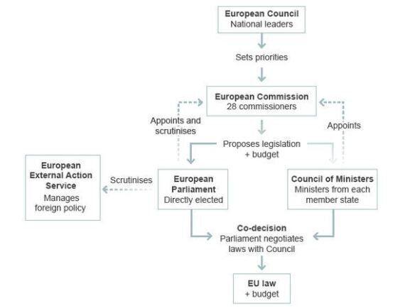 Federica Mogherini, la corsa a Mrs PESC è ancora aperta. Merkel e Der Spiegel: