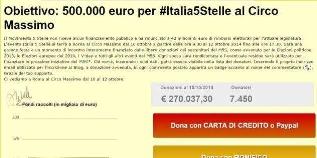 Donazioni Circo Massimo, sul blog di Beppe Grillo sono ancora attive anche se l'evento è finito