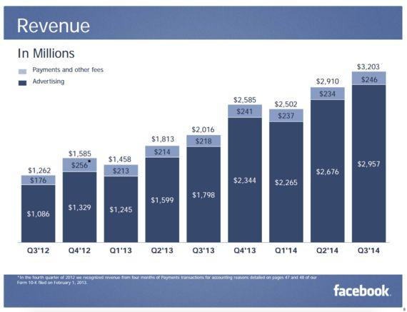 Facebook ospiterà le notizie direttamente sulla bacheca. Il nuovo progetto di Mark Zuckerberg punta al...