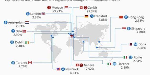 Miliardari nel mondo, quasi la metà ha la residenza fiscale in Svizzera, un terzo vive a Montecarlo....