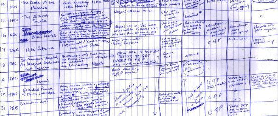 Harry Potter nasce così: sul foglio di appunti di J. K. Rowling intrecci, trame, tempi del celebre romanzo