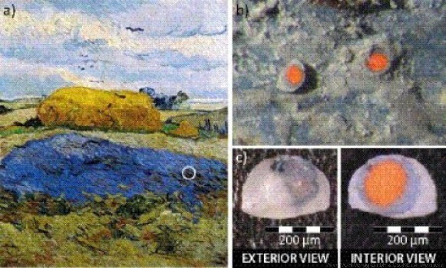 Van Gogh, il