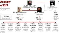 Al-Baghdadi, 2 vice, 24 governatori e un comitato religioso. Così funziona la