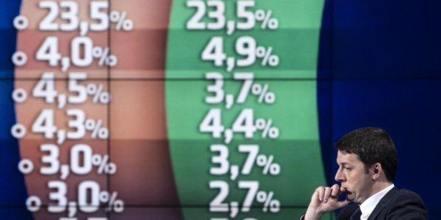 Comunali, i ballottaggi rendono l'Italicum una roulette russa per Matteo